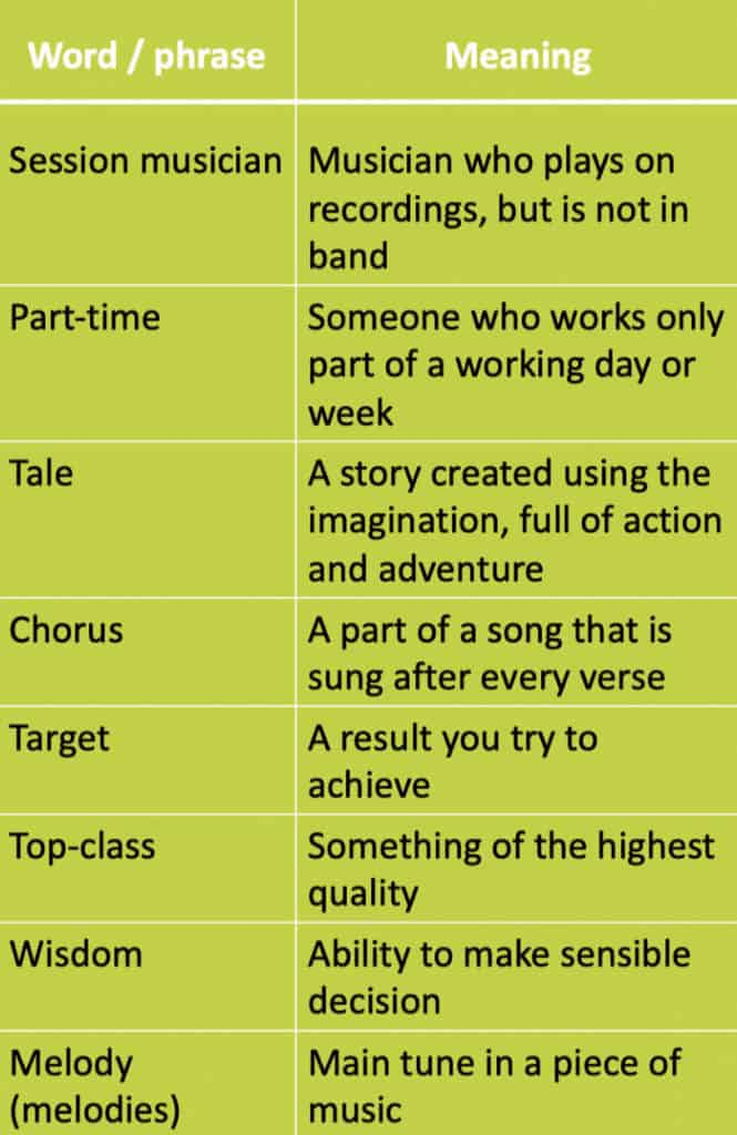 Vocabulary List 'Tell Me A Tale'